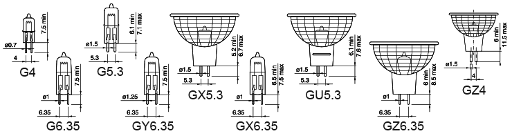Классификация ламп по типу цоколя