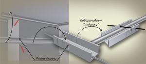 Схема поклейки потолочного плинтуса