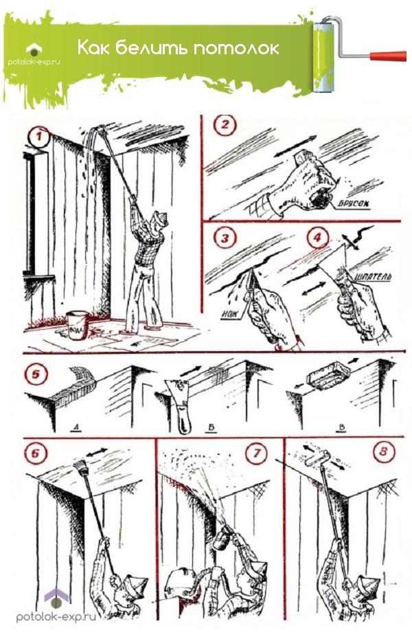 Как правильно белить потолок