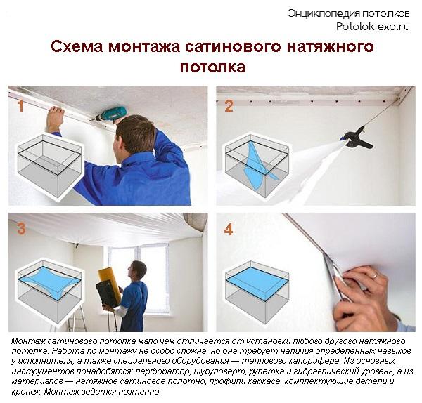 Сатиновый потолок устанавливается так же, как обычная натяжная конструкция