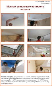 Монтаж винилового натяжного потолка