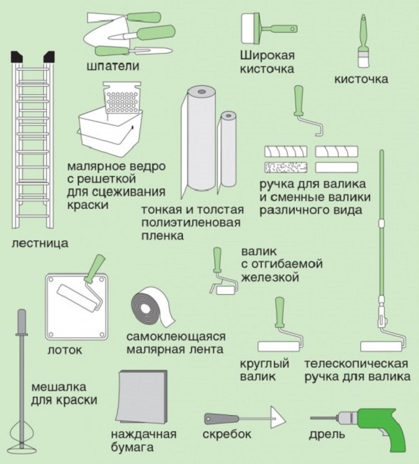 Инструменты, необходимые для подготовки и покраски потолка