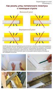 Как резать углы потолочного плинтуса с помощью стусла