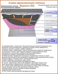 """Пример монтажа звукоизоляции на металлический каркас с применением матового изолятора """"ТермоЗвукоИзол"""""""