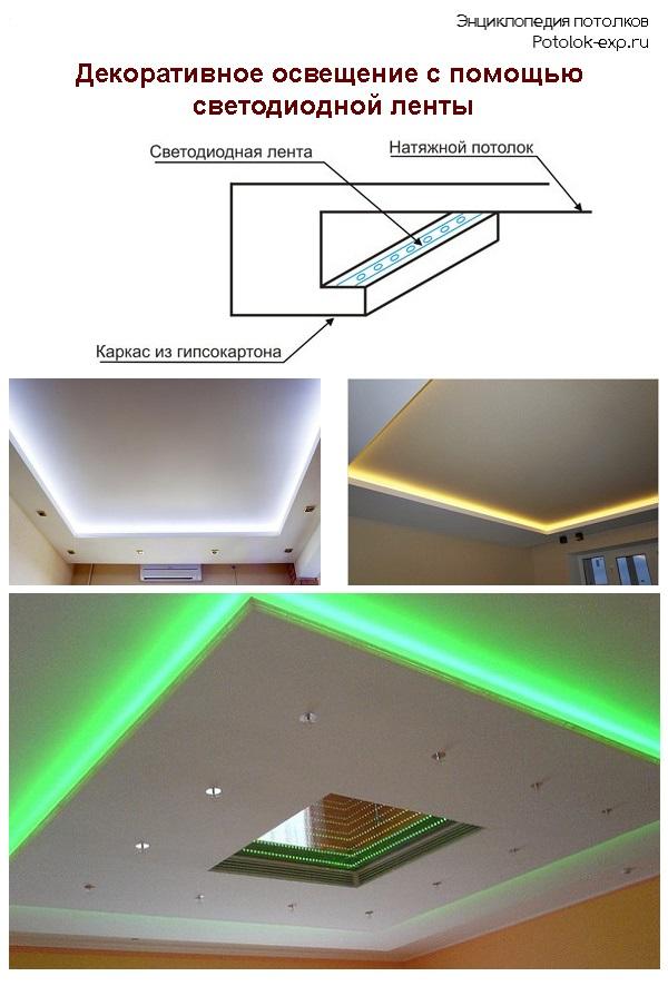 Декоративное освещение с помощью светодиодной ленты