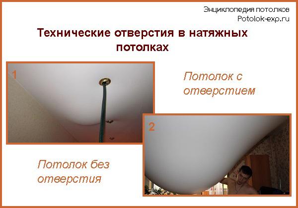 Натяжные потолки могут быть с техническими отверстиями и без них