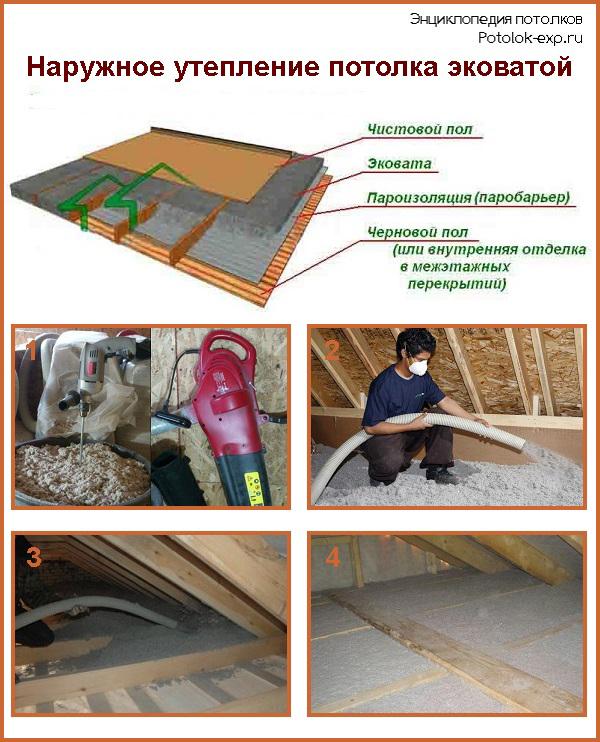 Утепление потолка в частном доме особенности и способы