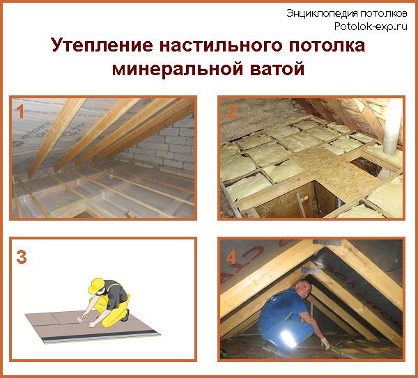 Утепление настильного потолка минеральной ватой