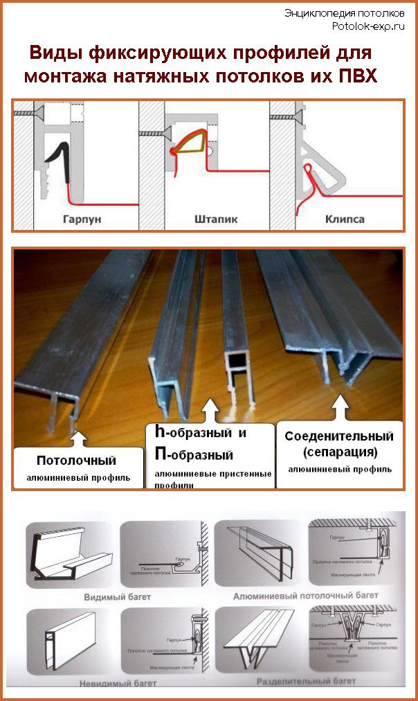 Виды профилей для монтажа натяжных потолков из ПВХ