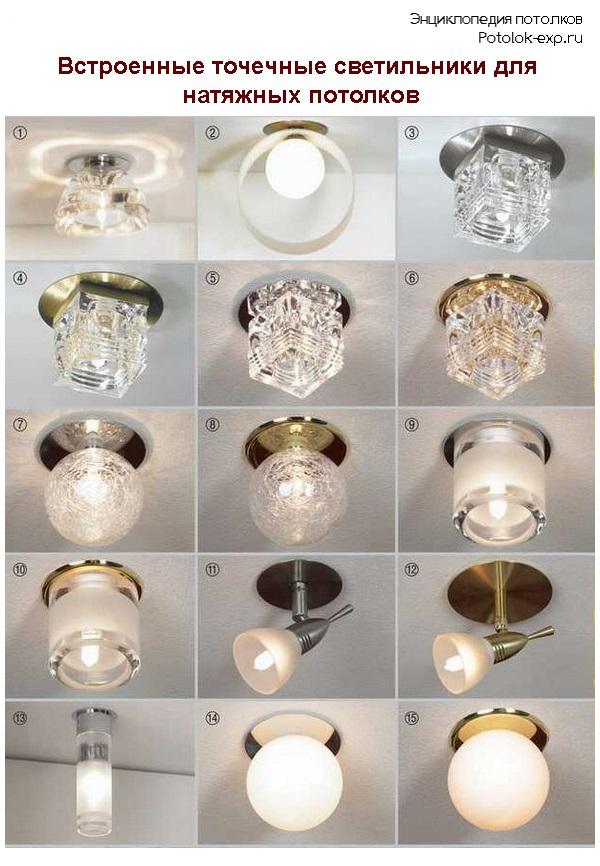 Встроенные точечные светильники для натяжных потолков