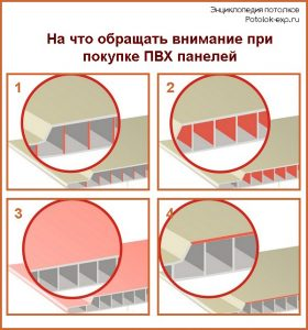 Выбор пвх панелей