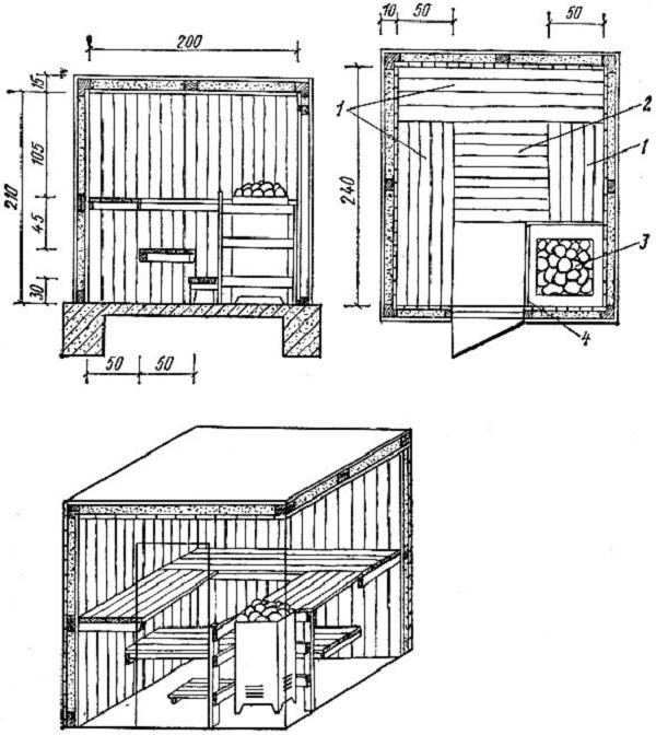 Современная финская сауна (1 - полок; 2 - скамья; 3 - электропечь; 4 - ограждение печи)