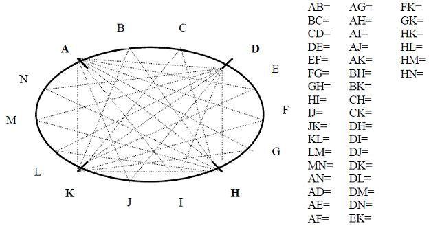 Геометрические фигуры на потолке - способы измерений