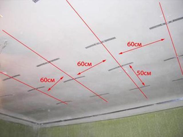 Разметка потолка под потолочные подвесы