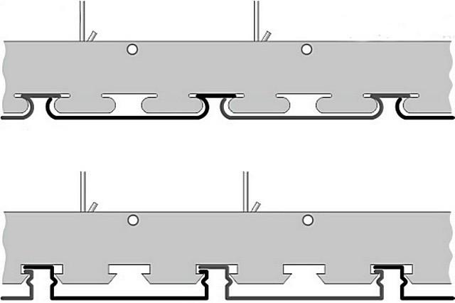 Примеры моделей закрытого типа