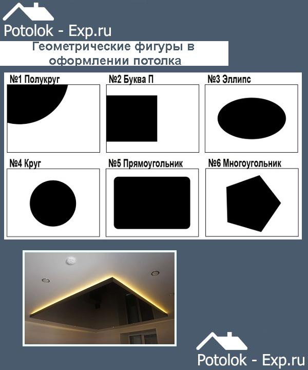 Геометрические фигуры в оформлении потолка