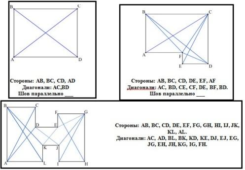 Измерение потолка для изготовления полотна