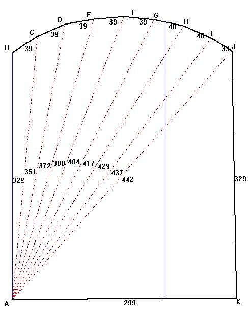 Измерение сложного потолка с криволинейными стенами