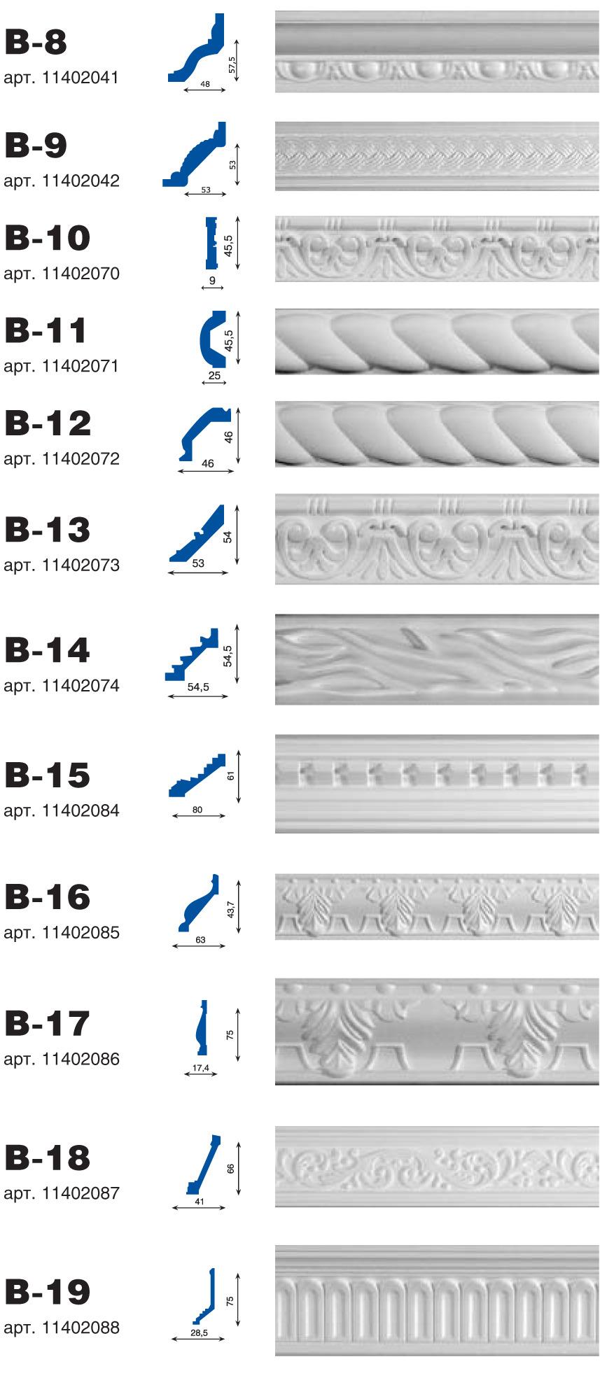 Краткий ассортиментный ряд потолочных плинтусов различной формы