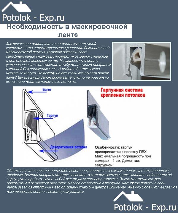 Необходимость монтажа маскировочной ленты