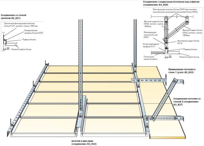 Материалы для монтажа подвесного потолка