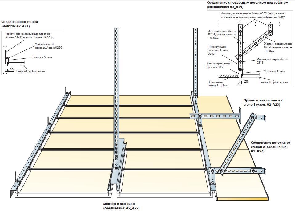 Материалы для монтажа подвесного потолка своими руками