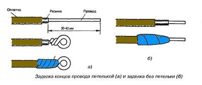Как прикрепить люстру к натяжному потолку