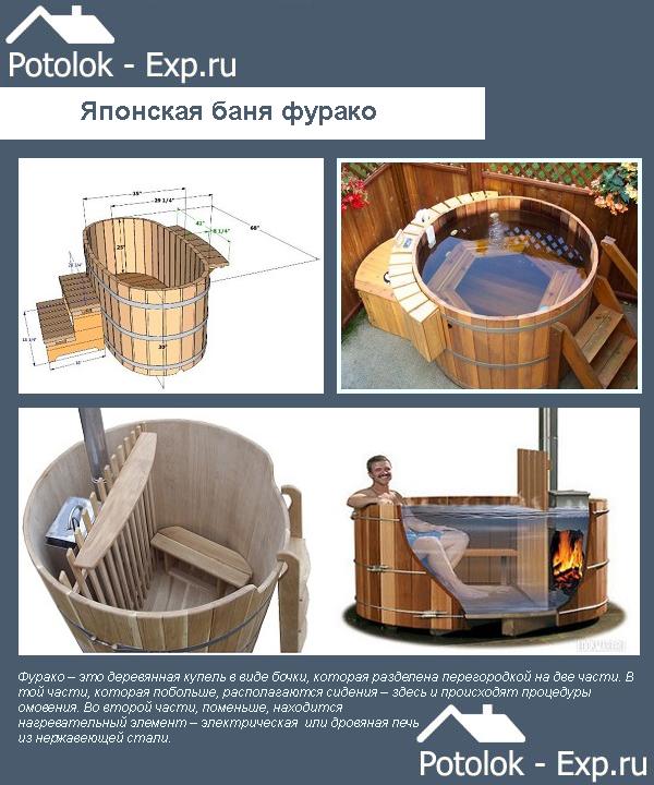 Японская водяная баня фурако