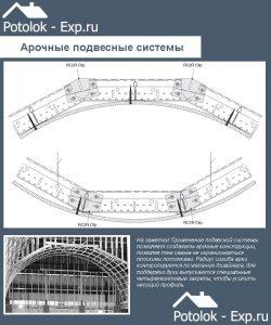 Арочные конструкции с применением подвесной системы