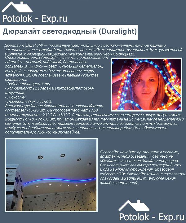 Дюралайт светодиодный (LED Duralight)