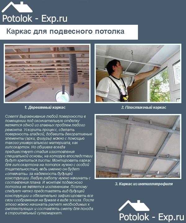 Пошаговая инструкция подвесного потолка видео