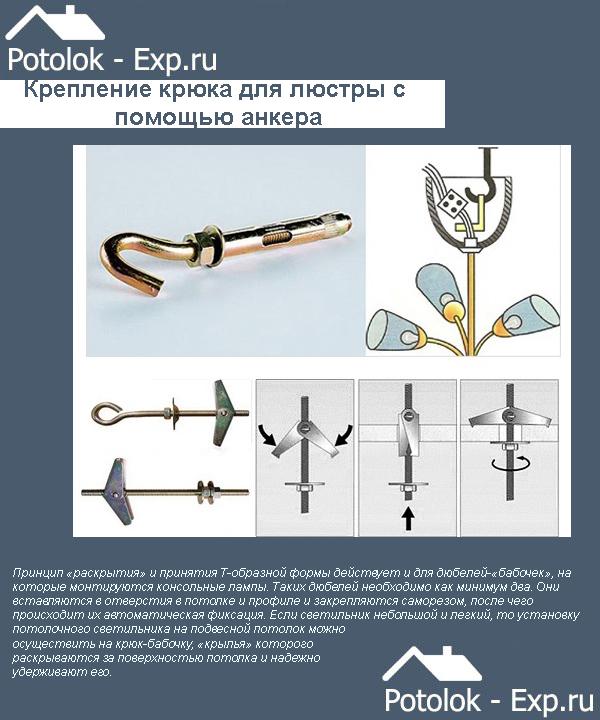 Крепление крюка для люстры с помощью анкера