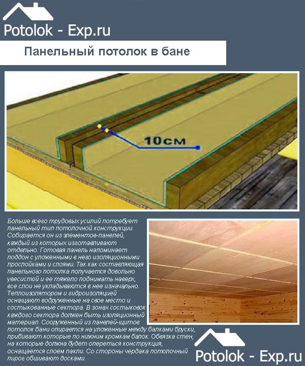 Панельный потолок в бане