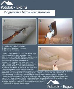 Подготовка бетонного потолка к поклейке обоев