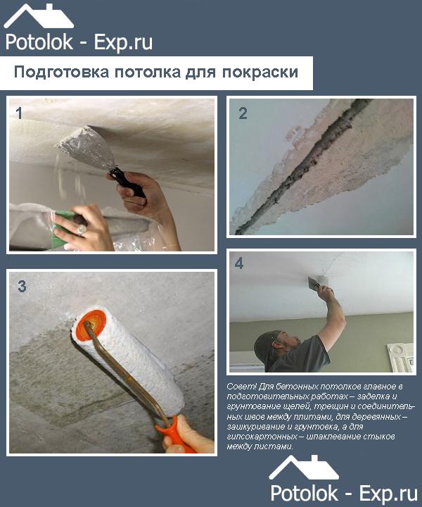 Как побелить потолок водоэмульсионной краской своими руками 3