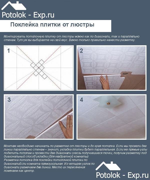 Поклейка потолочной плитки от люстры