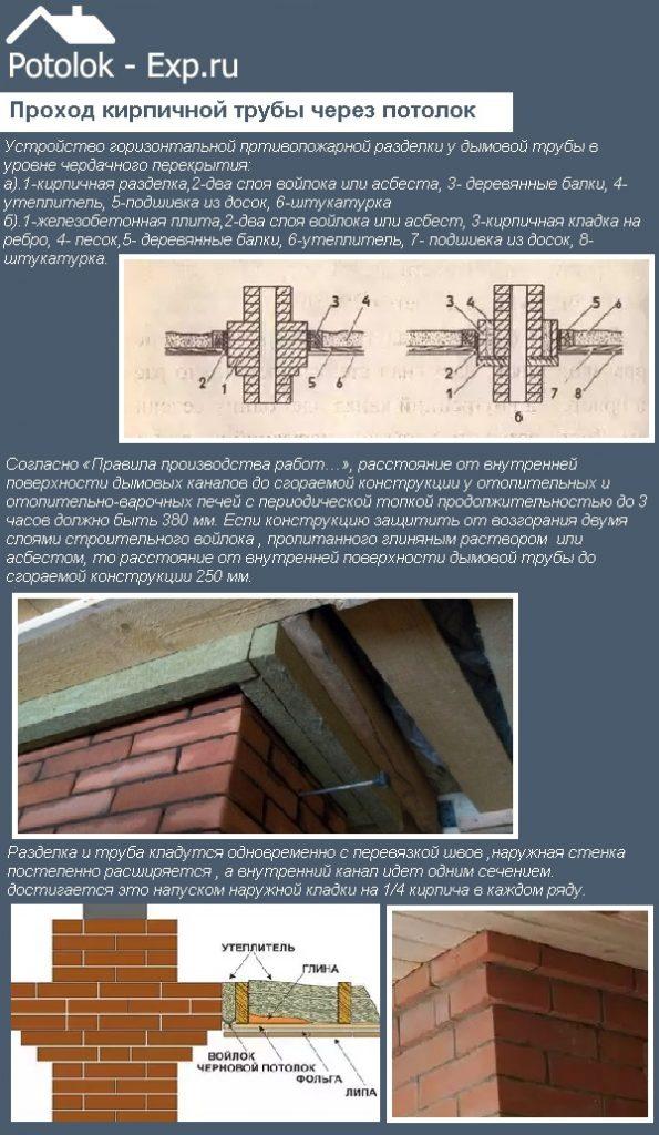 Проход кирпичной трубы через потолок