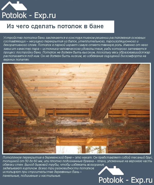 Из чего сделать потолок в бане