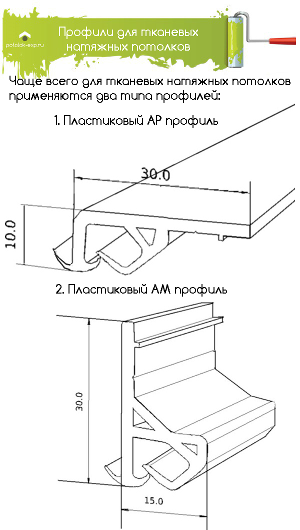 Распространенные профили для монтажа тканевых натяжных потолков