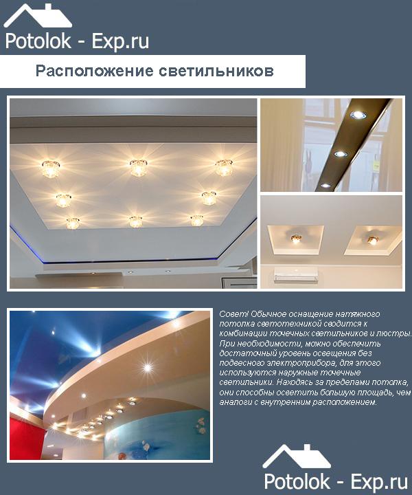 Расположение светильников