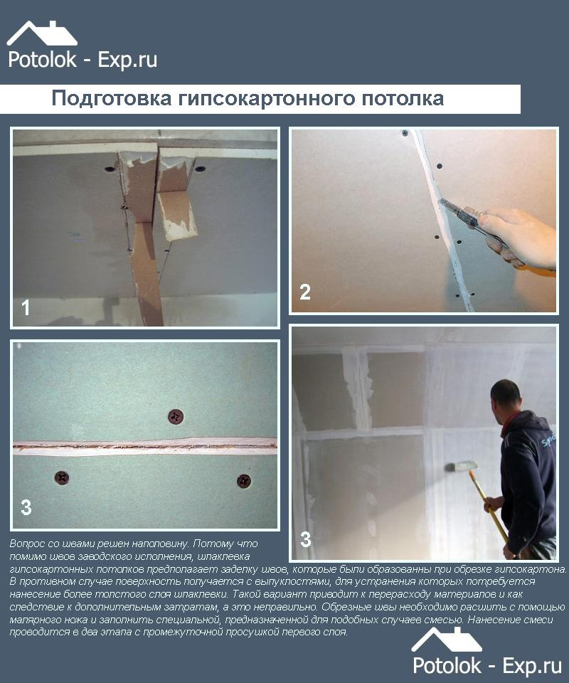 Подготовка гипсокартонного потолка
