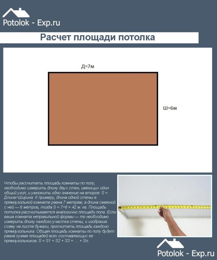 Расчет площади потолка