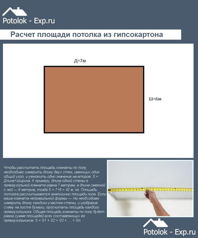 Как рассчитать площадь комнаты в квадратных метрах