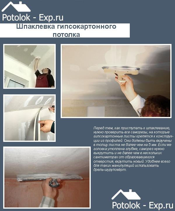 Шпаклевка потолка из гипсокартона под покраску