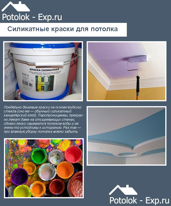 Силикатные краски для потолка