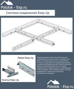 Потайная система Easy Up
