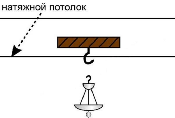 Схема крепления спота на крюк
