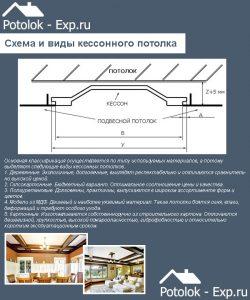 Кессонный потолок: схема и виды