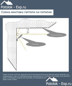 Схема монтажа галтели на потолок