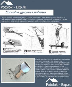 Способы удаления побелки с потолка